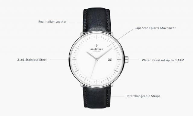 Nordgreen_腕時計1